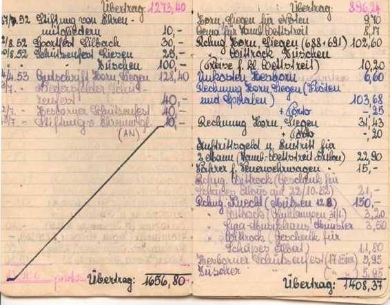 Auszug aus dem Kassenbuch von 1952/53
