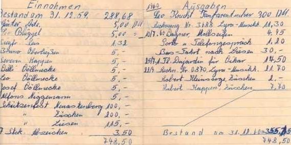 Auszug aus dem Kassenbuch von 1960